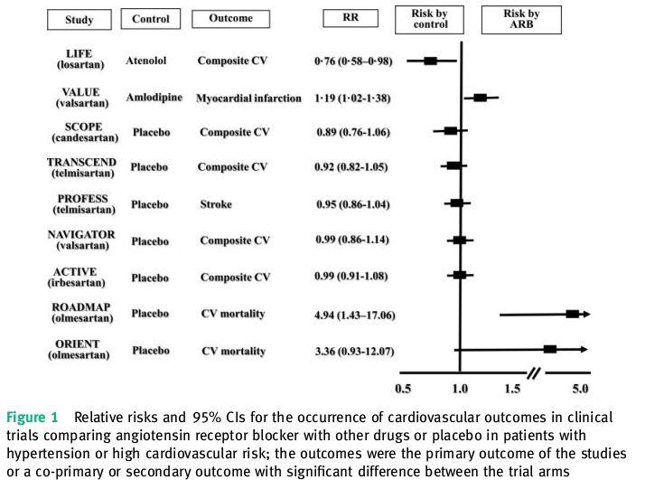 prednisone and advil