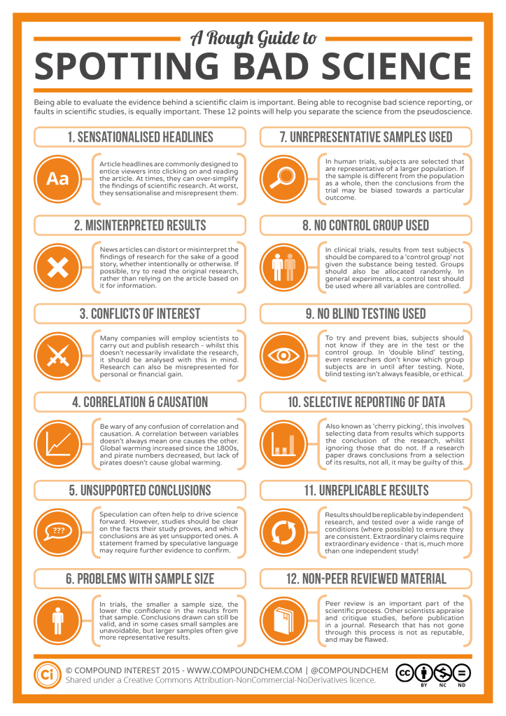 A-Rough-Guide-to-Spotting-Bad-Science-2015.png