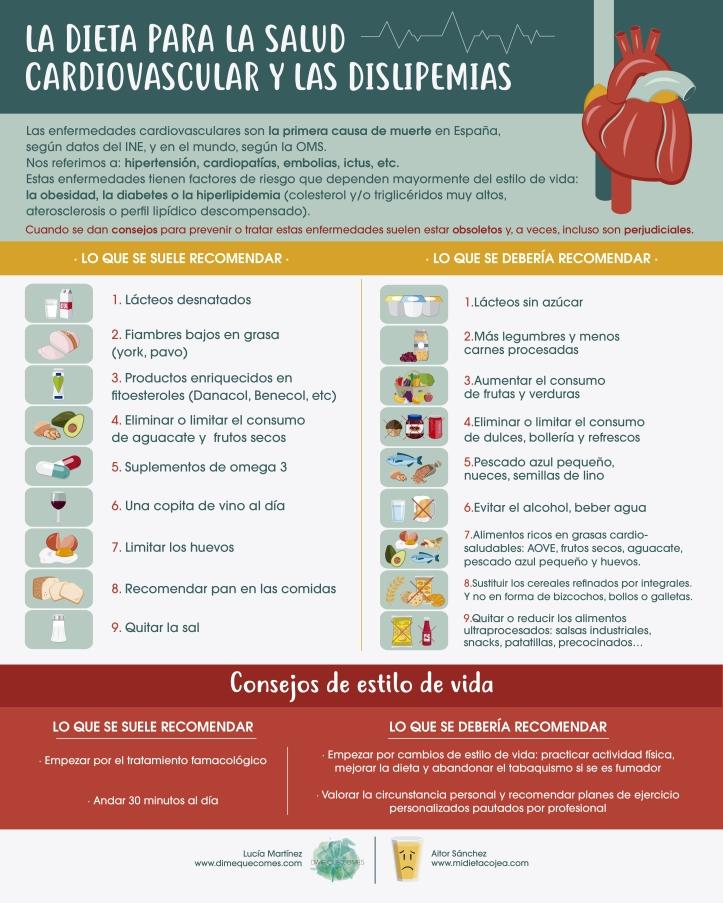 Dieta-para-el-colesterol.jpg